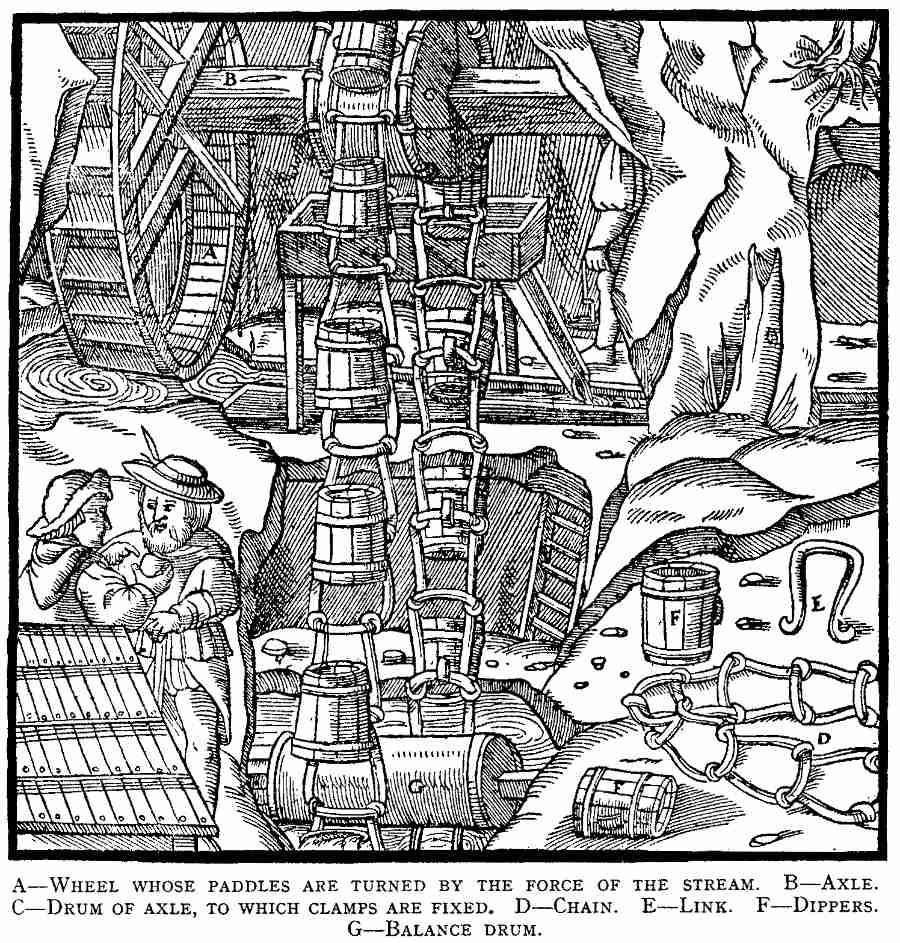 Mining print